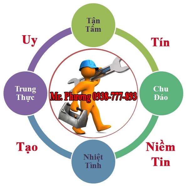 tho-sua-chua-dien-duong-ong-may-bom-nuoc